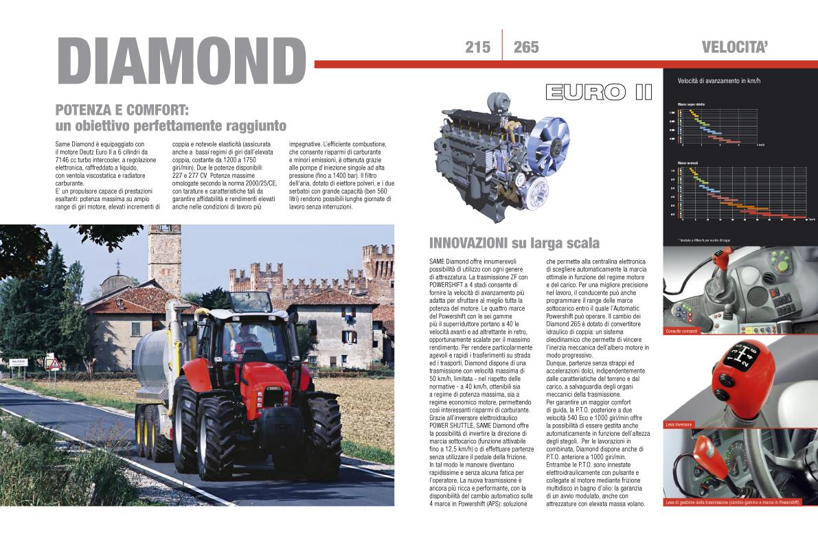 DIAMOND 215 - 265