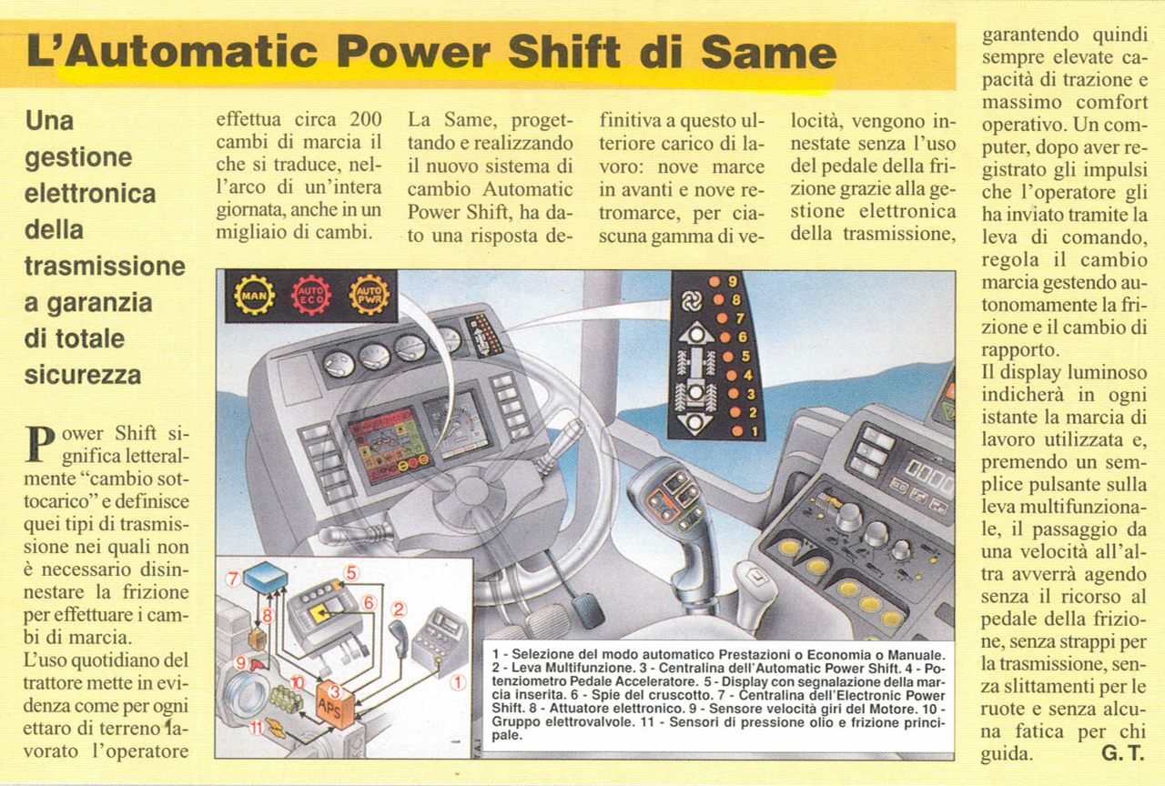 L'Automatic Power Shift di Same