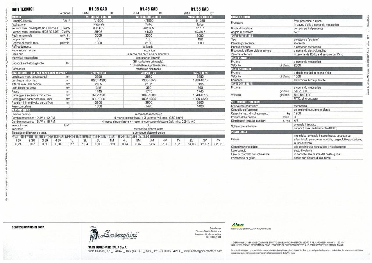 R1 CAB 35 - 45 - 55