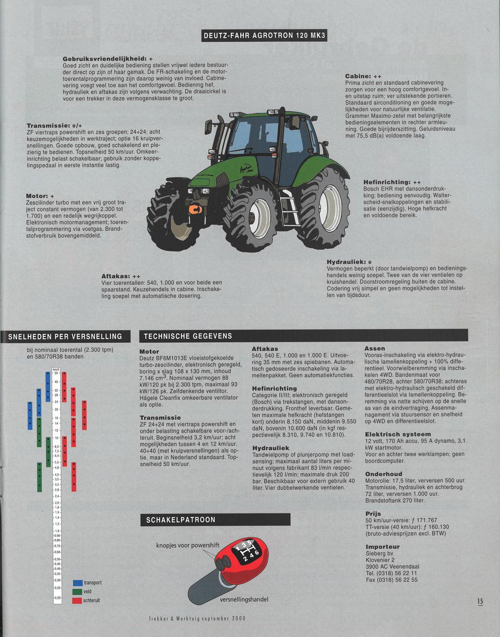 Trekkertest Deutz-Fahr Agrotron 120 MK3
