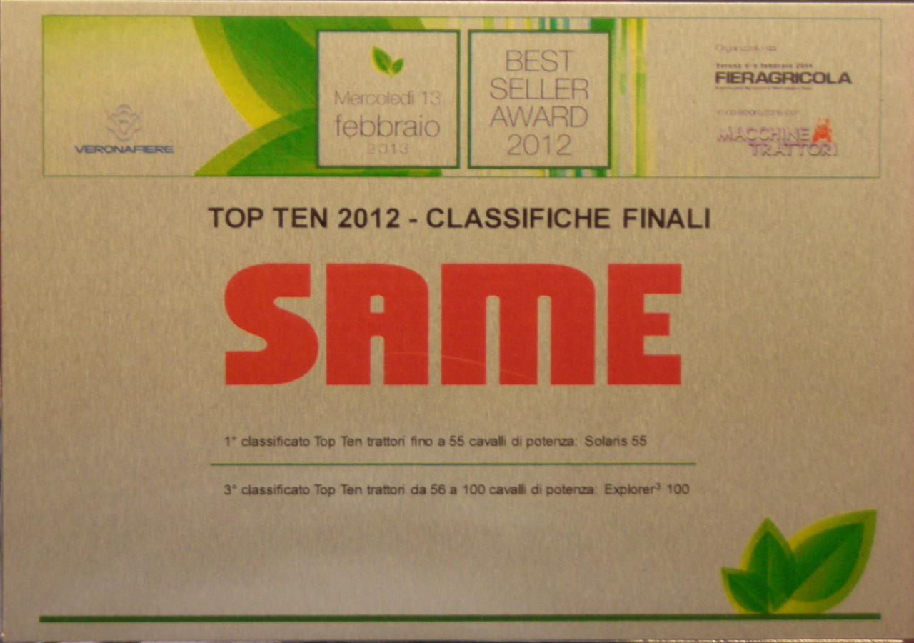 Top Ten 2012 - Classifiche Finali