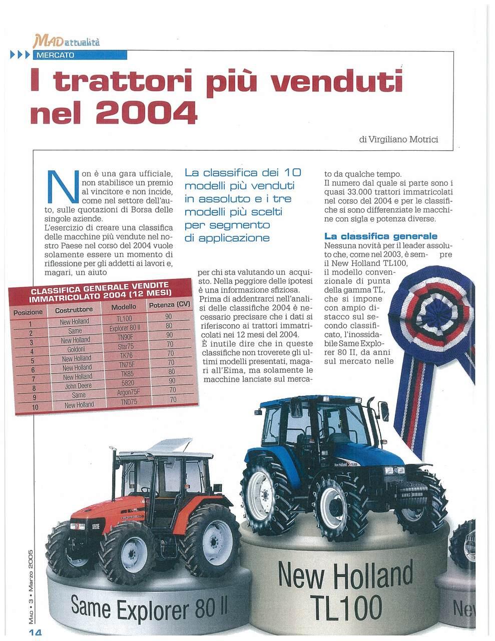 I trattori più venduti del 2004