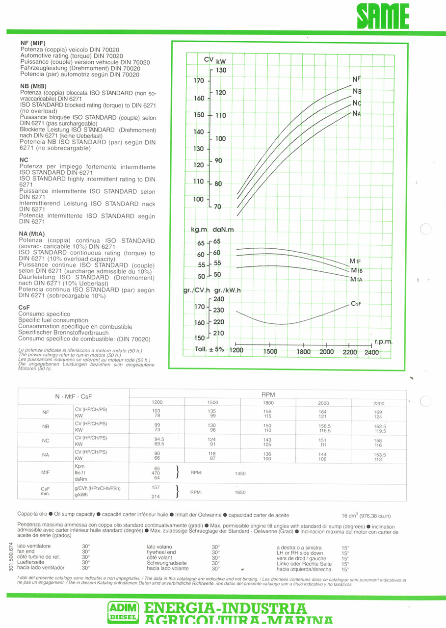 Motore 1056/PTI