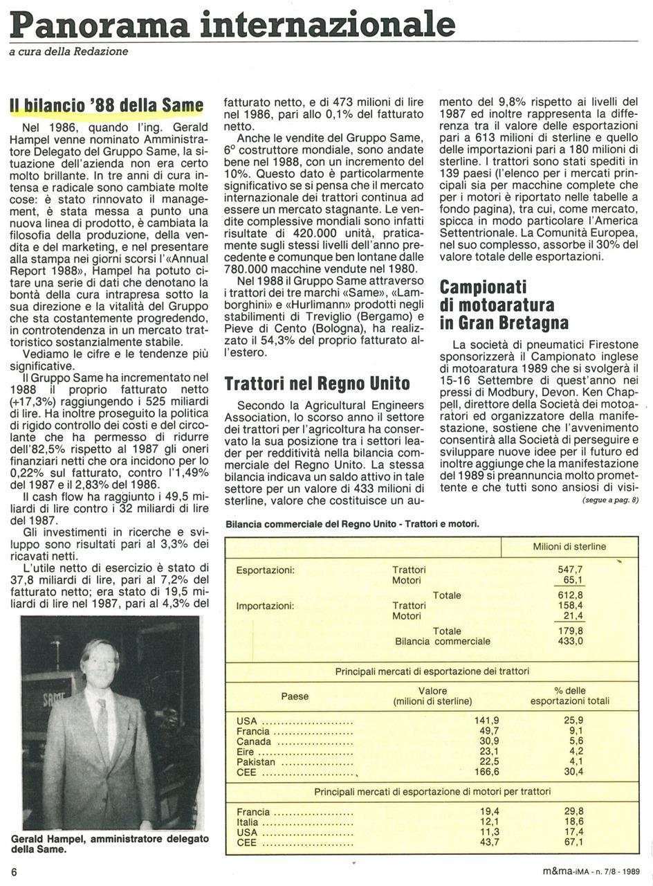 Il bilancio '88 della SAME
