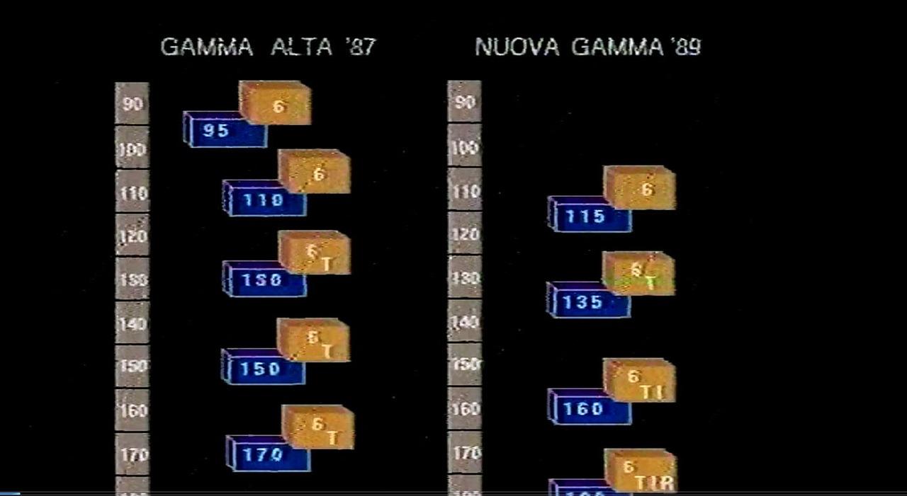 New gamma Alta 110-130