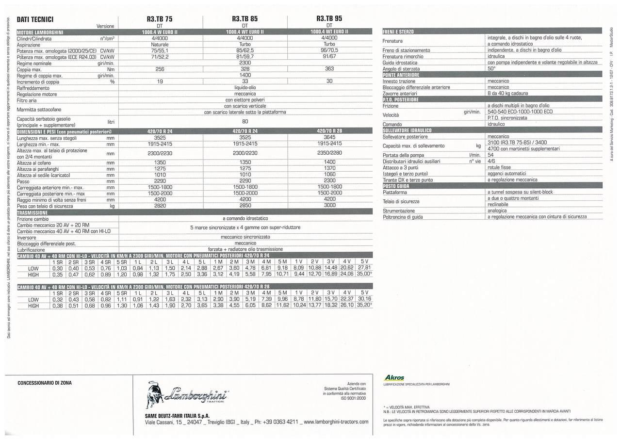 R3 TB 75 - 85 - 95