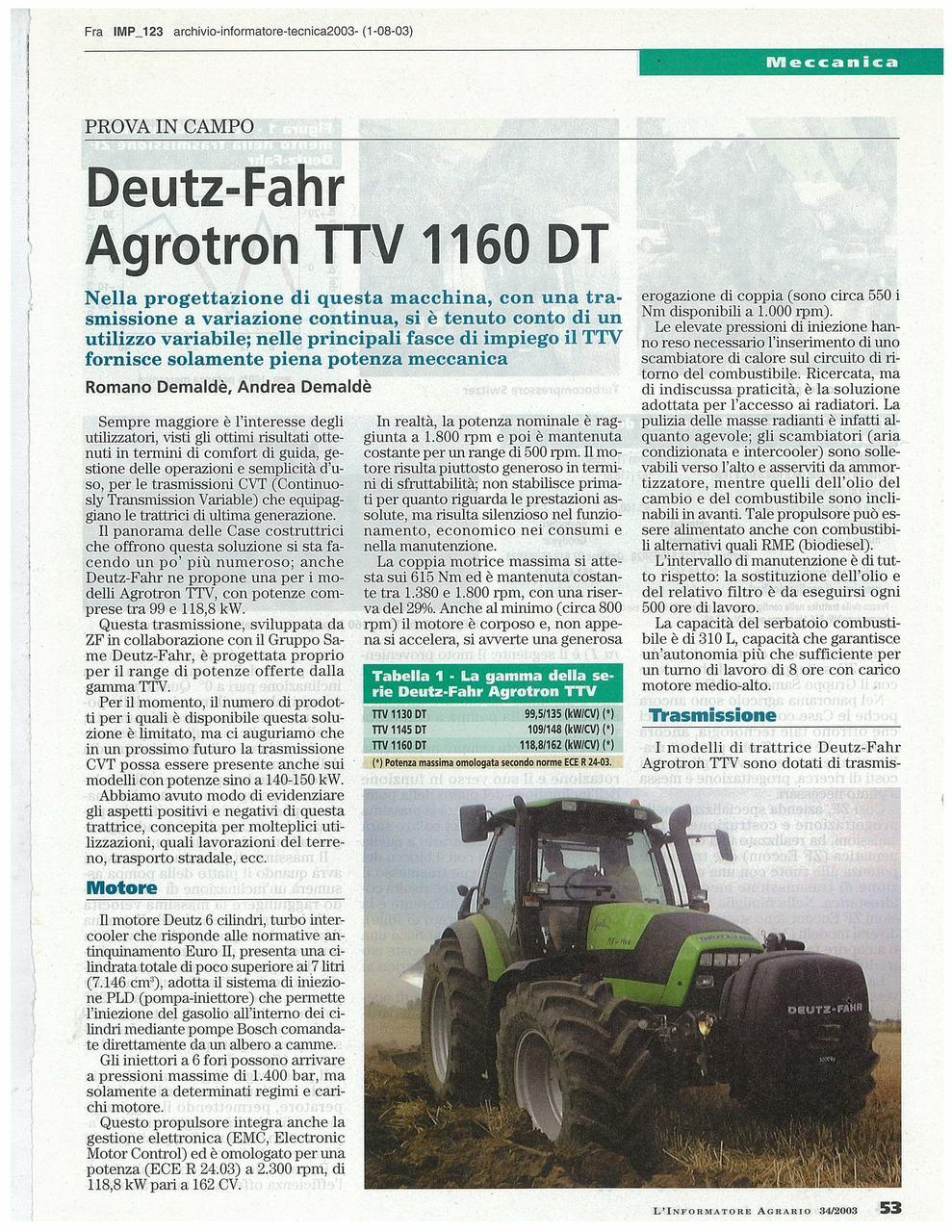 Deutz Fahr Agrotron TTV 1160 DT