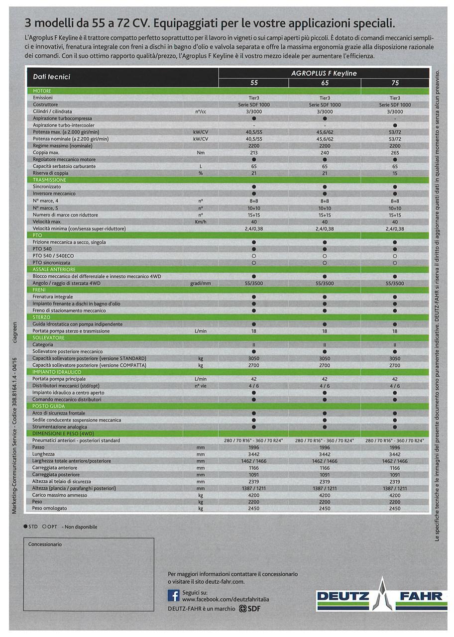 AGROPLUS F KEYLINE 55 - 65 - 75