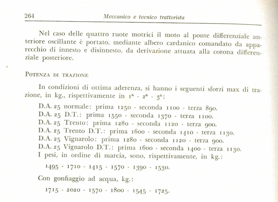 Trattore S.A.M.E. DA 25